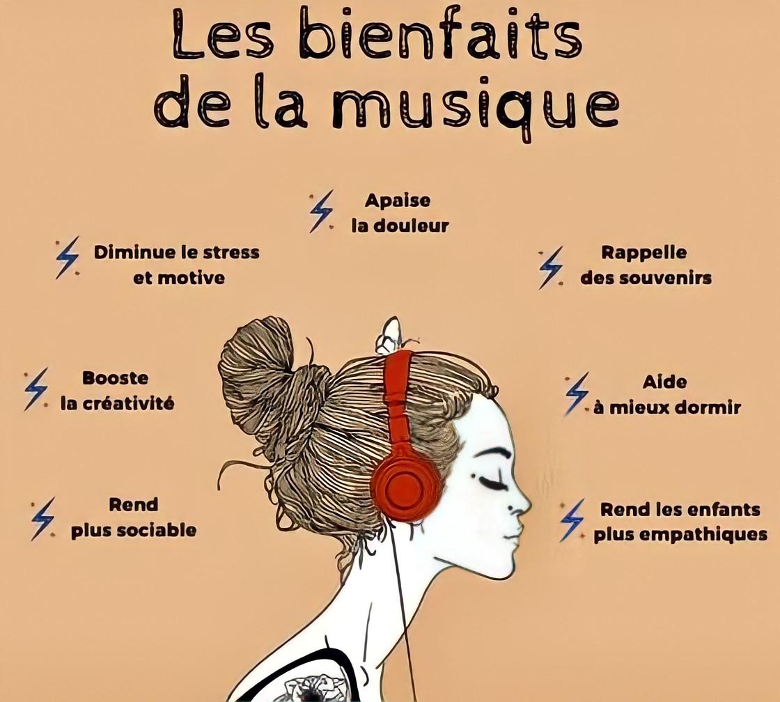 La Musicothérapie : se soigner par la musique